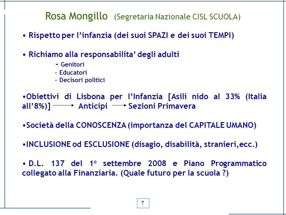 Rosa Mongillo (Segretaria Nazionale CISL SCUOLA) Rispetto per linfanzia (dei suoi SPAZI e dei suoi TEMPI) Richiamo alla responsabilita degli adulti -