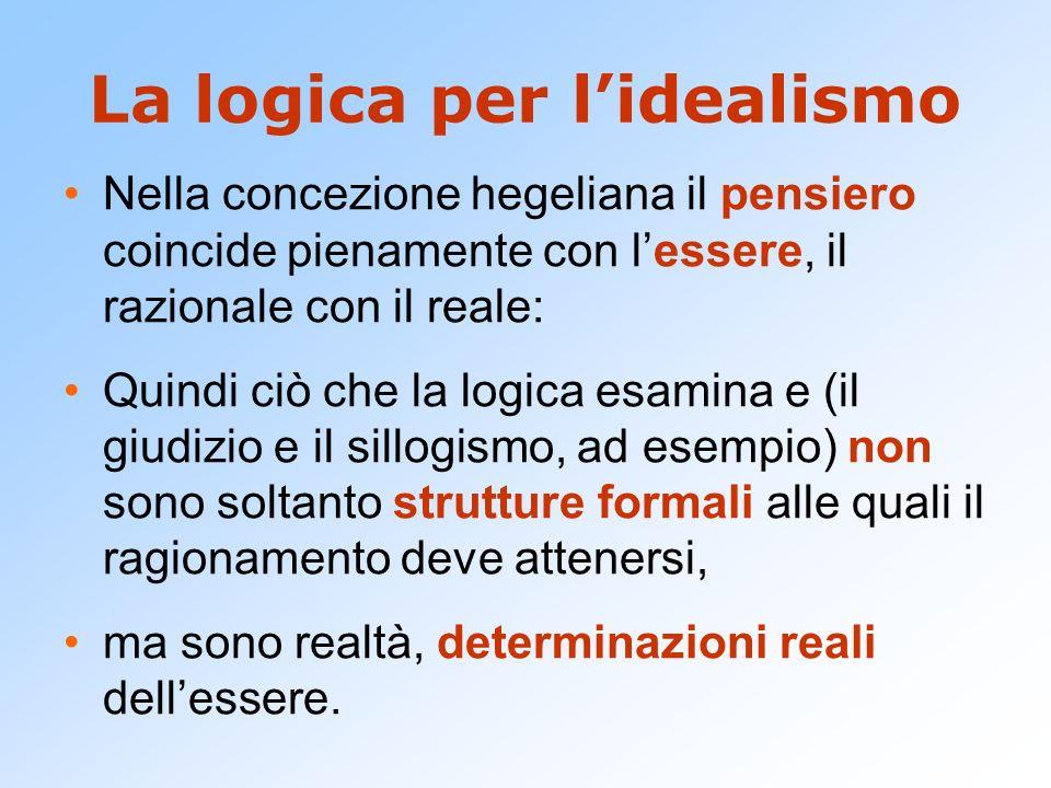 La logica per lidealismo Nella concezione hegeliana il pensiero coincide pienamente con lessere, il razionale con il reale: Quindi ciò che la logica e