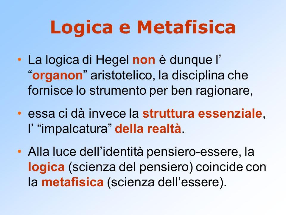 Logica e Metafisica La logica di Hegel non è dunque lorganon aristotelico, la disciplina che fornisce lo strumento per ben ragionare, essa ci dà invec