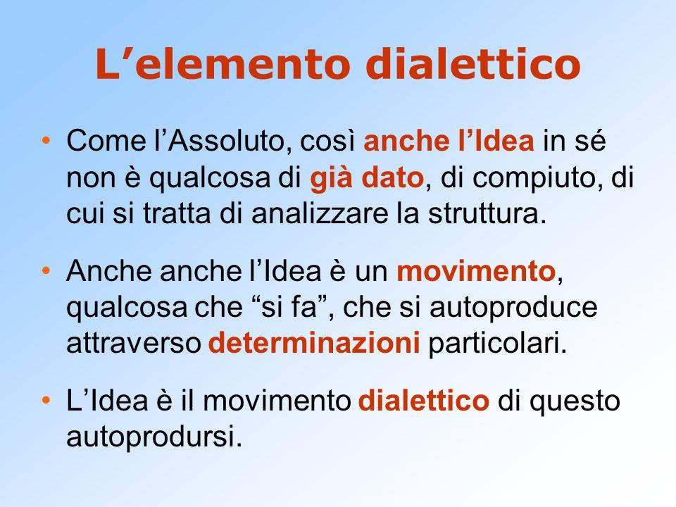 Lelemento dialettico Come lAssoluto, così anche lIdea in sé non è qualcosa di già dato, di compiuto, di cui si tratta di analizzare la struttura. Anch