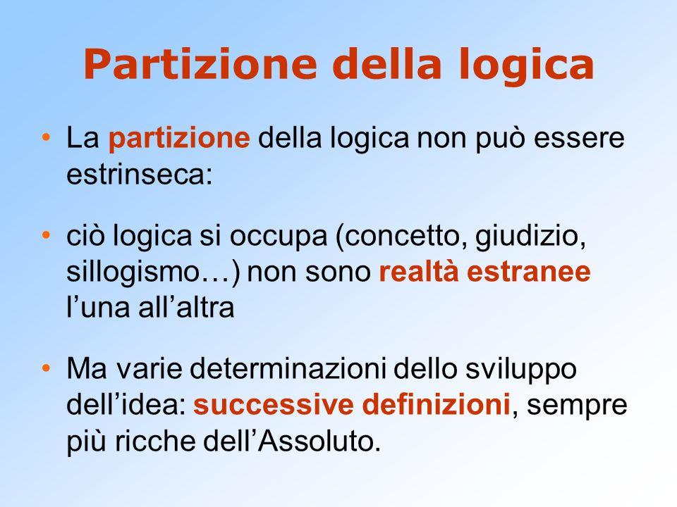 Partizione della logica La partizione della logica non può essere estrinseca: ciò logica si occupa (concetto, giudizio, sillogismo…) non sono realtà e