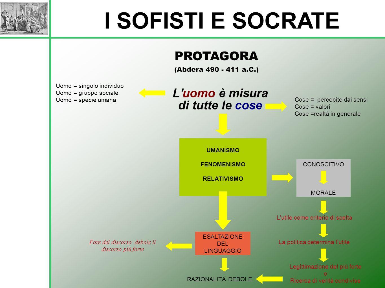 PROTAGORA (Abdera 490 - 411 a.C.) I SOFISTI E SOCRATE L'uomo è misura di tutte le cose Uomo = singolo individuo Uomo = gruppo sociale Uomo = specie um