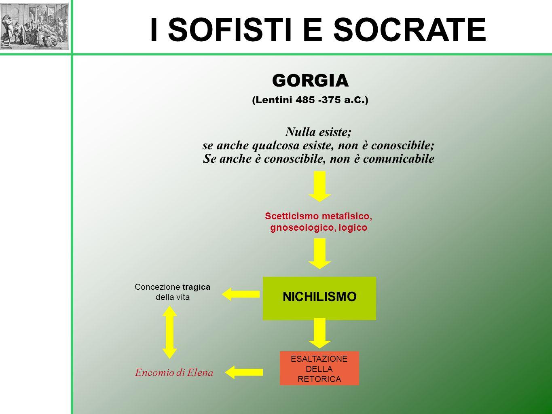 GORGIA (Lentini 485 -375 a.C.) I SOFISTI E SOCRATE Nulla esiste; se anche qualcosa esiste, non è conoscibile; Se anche è conoscibile, non è comunicabi