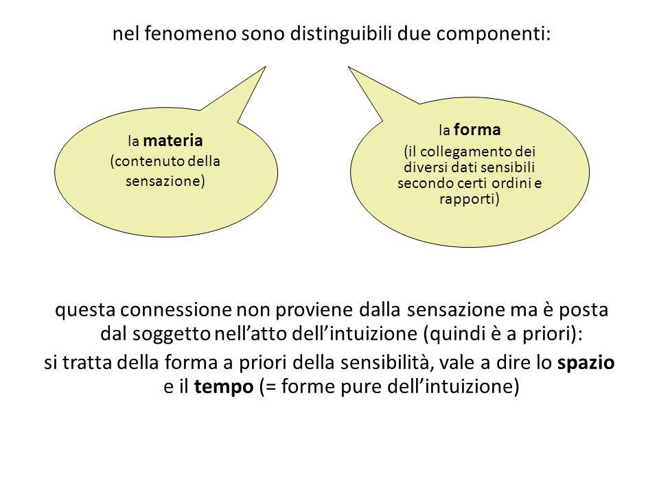 questa connessione non proviene dalla sensazione ma è posta dal soggetto nellatto dellintuizione (quindi è a priori): si tratta della forma a priori d
