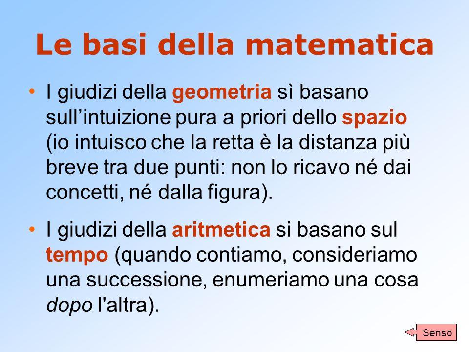 Le basi della matematica I giudizi della geometria sì basano sullintuizione pura a priori dello spazio (io intuisco che la retta è la distanza più bre