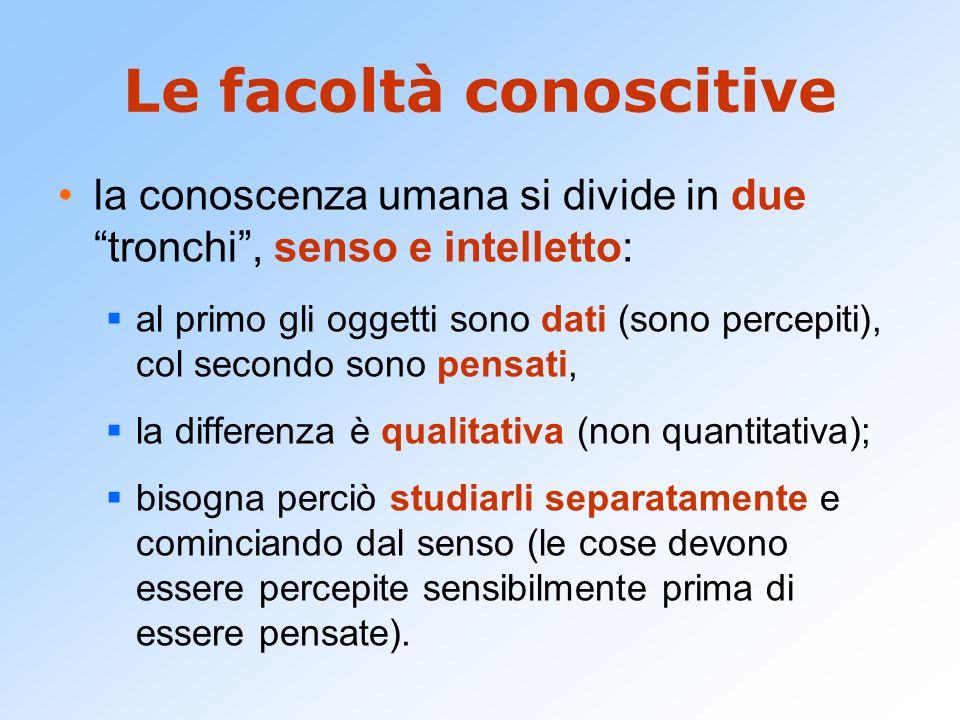 Le facoltà conoscitive la conoscenza umana si divide in due tronchi, senso e intelletto: al primo gli oggetti sono dati (sono percepiti), col secondo