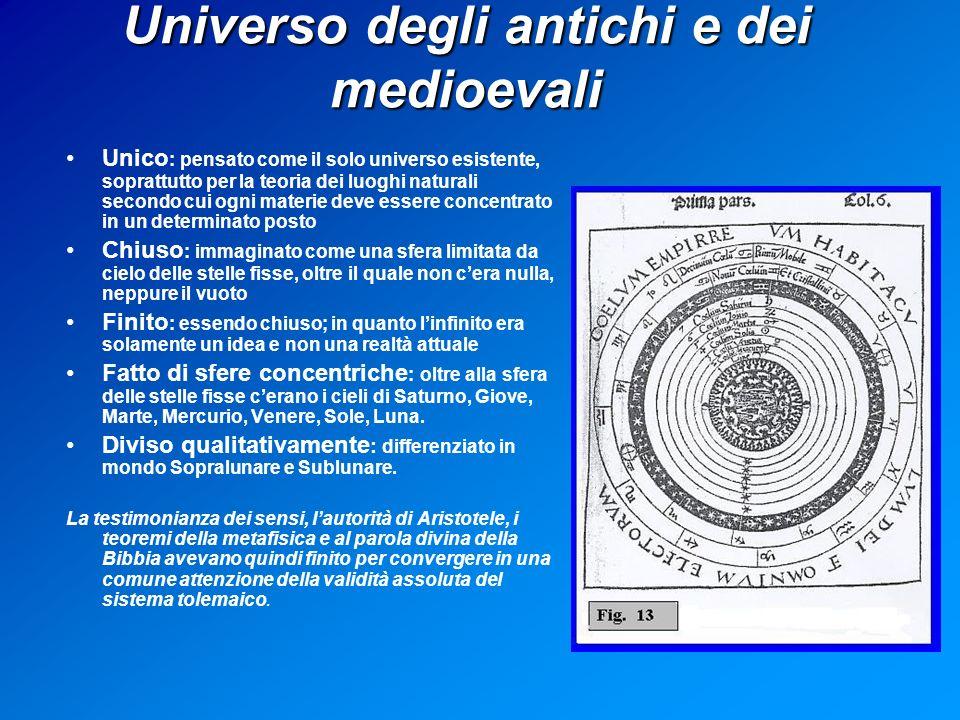 Universo degli antichi e dei medioevali Unico : pensato come il solo universo esistente, soprattutto per la teoria dei luoghi naturali secondo cui ogni materie deve essere concentrato in un determinato posto Chiuso : immaginato come una sfera limitata da cielo delle stelle fisse, oltre il quale non cera nulla, neppure il vuoto Finito : essendo chiuso; in quanto linfinito era solamente un idea e non una realtà attuale Fatto di sfere concentriche : oltre alla sfera delle stelle fisse cerano i cieli di Saturno, Giove, Marte, Mercurio, Venere, Sole, Luna.