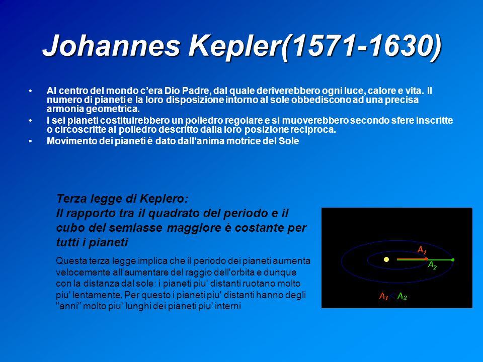 Johannes Kepler(1571-1630) Al centro del mondo cera Dio Padre, dal quale deriverebbero ogni luce, calore e vita.