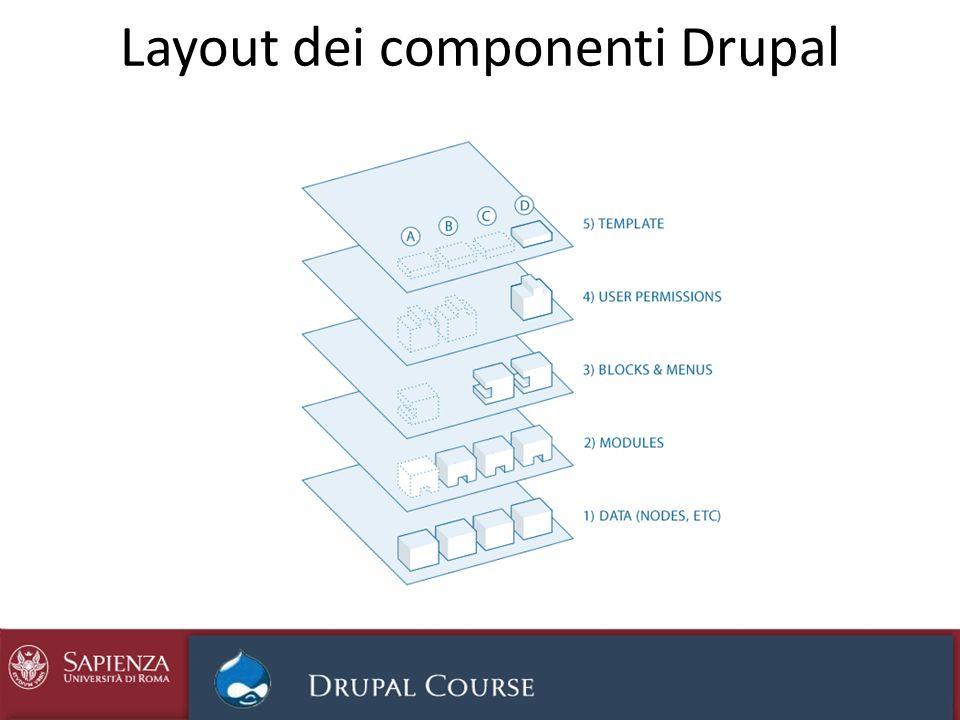 Layout dei componenti Drupal
