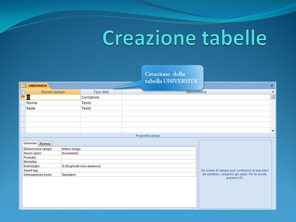 Creazione della tabella UNIVERSITA