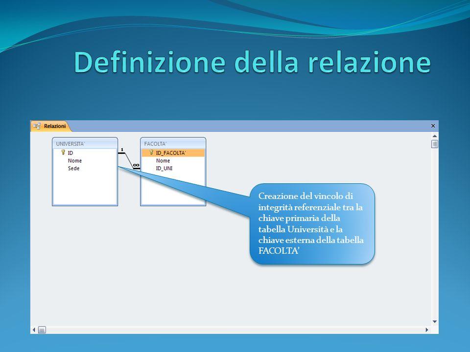 Creazione del vincolo di integrità referenziale tra la chiave primaria della tabella Università e la chiave esterna della tabella FACOLTA