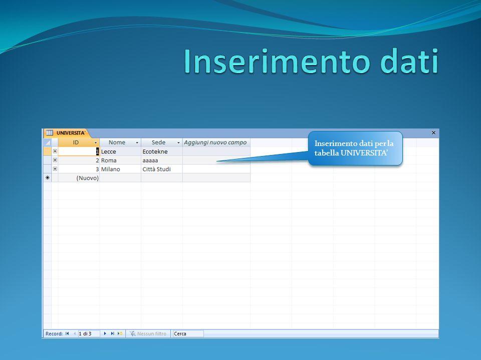 Inserimento dati per la tabella UNIVERSITA