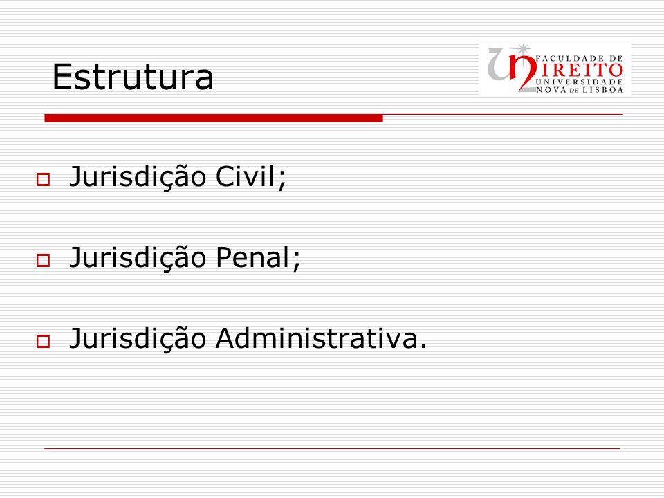 Estrutura Jurisdição Civil; Jurisdição Penal; Jurisdição Administrativa.