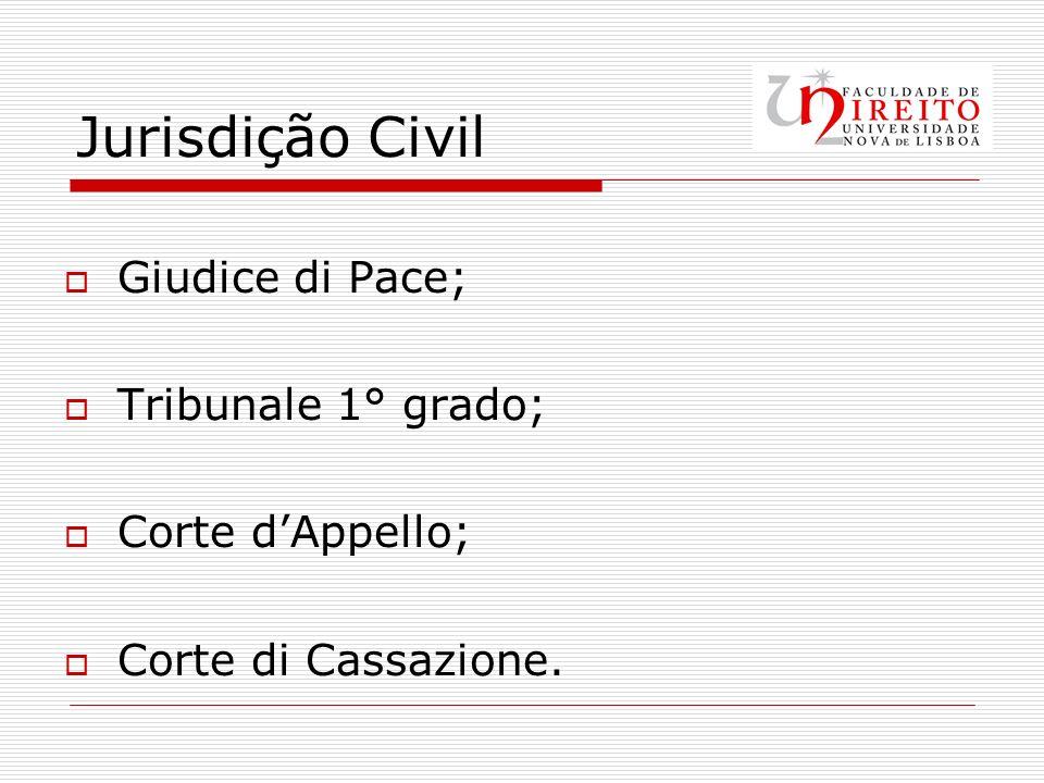 Jurisdição Penal Giudice di Pace; Corte dAssise; Corte dAssise dAppello; Corte di Cassazione.