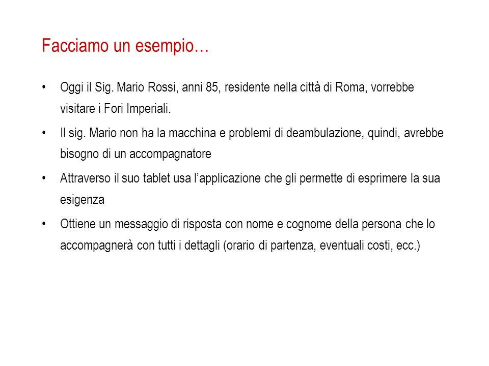 Facciamo un esempio… Oggi il Sig. Mario Rossi, anni 85, residente nella città di Roma, vorrebbe visitare i Fori Imperiali. Il sig. Mario non ha la mac