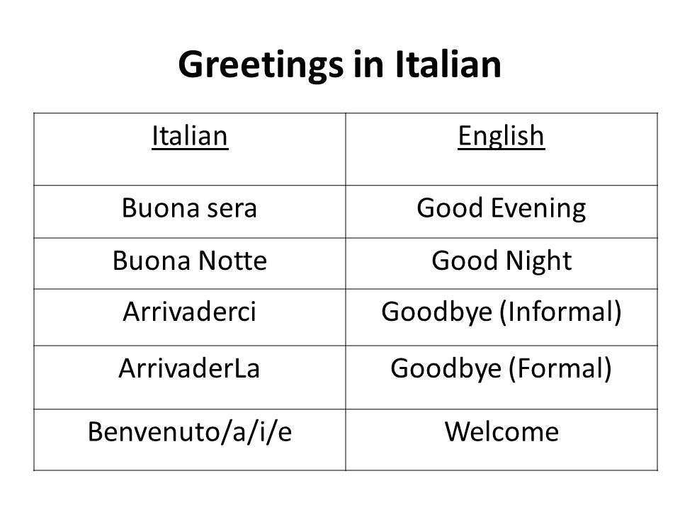 Greetings in Italian ItalianEnglish Buona seraGood Evening Buona NotteGood Night ArrivaderciGoodbye (Informal) ArrivaderLaGoodbye (Formal) Benvenuto/a/i/eWelcome