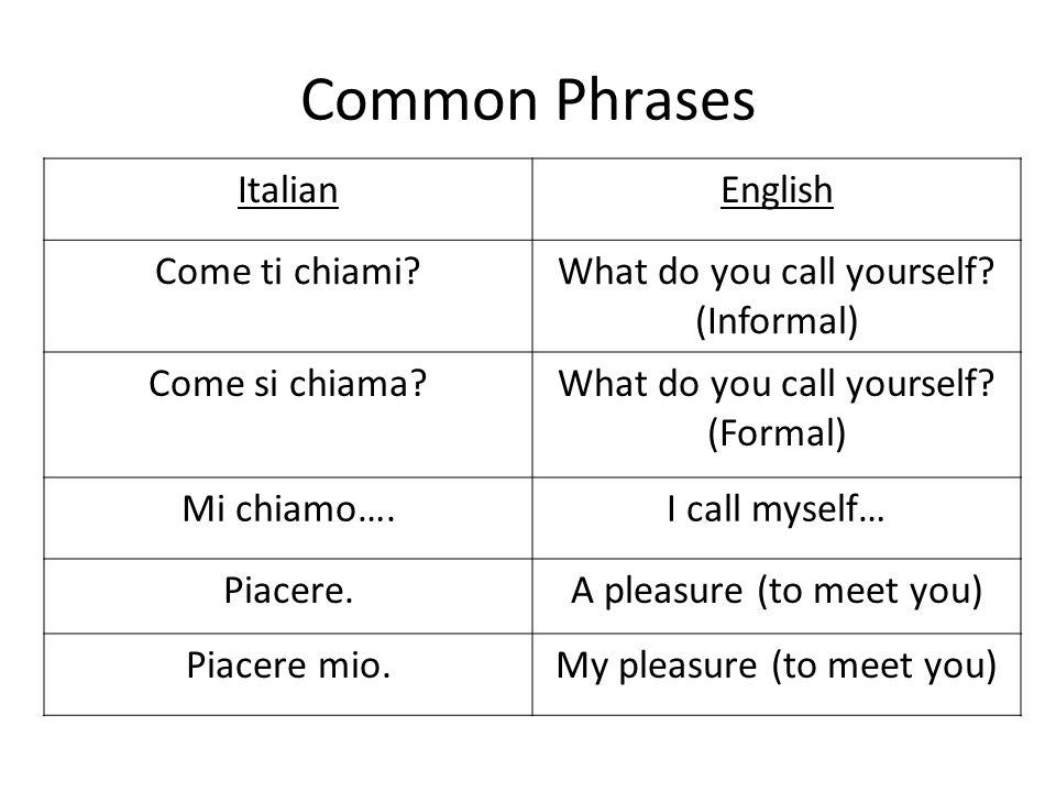 Dialog in Italian Buon Giorno, come sta Lei.Bene, grazie, e Lei.