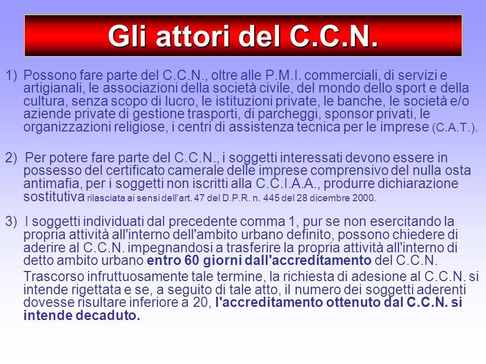 Gli attori del C.C.N. 1)Possono fare parte del C.C.N., oltre alle P.M.I. commerciali, di servizi e artigianali, le associazioni della società civile,