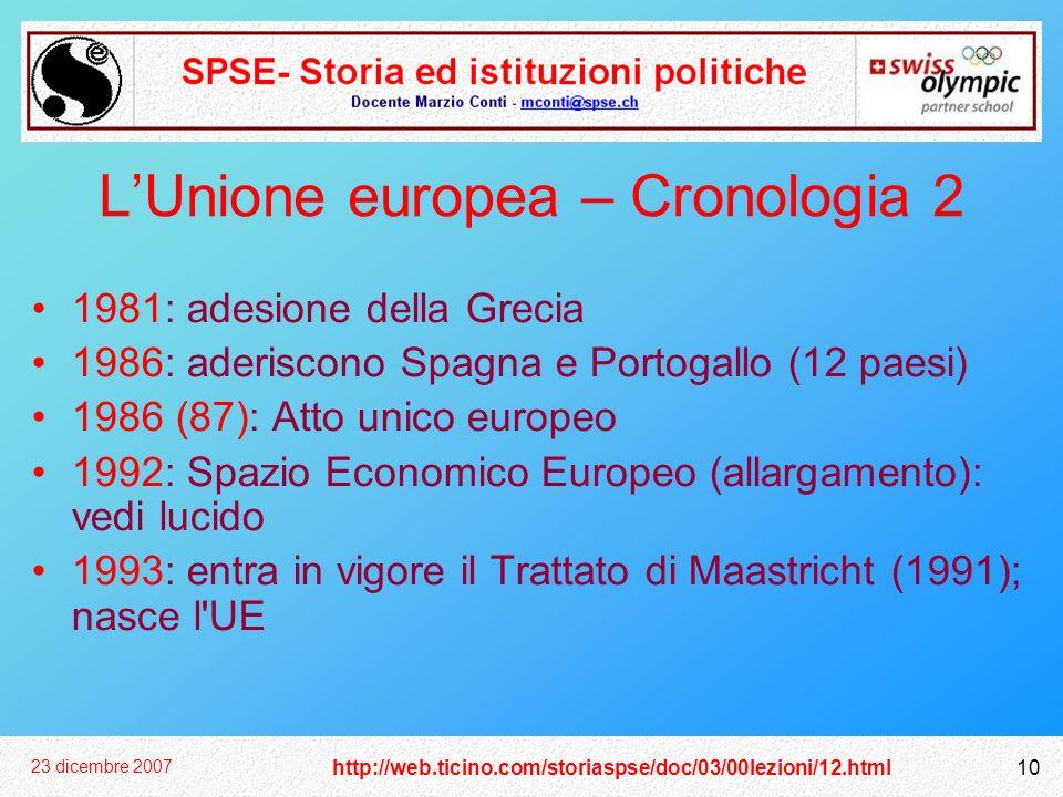 http://web.ticino.com/storiaspse/doc/03/00lezioni/12.html 23 dicembre 2007 10 LUnione europea – Cronologia 2 1981: adesione della Grecia 1986: aderisc