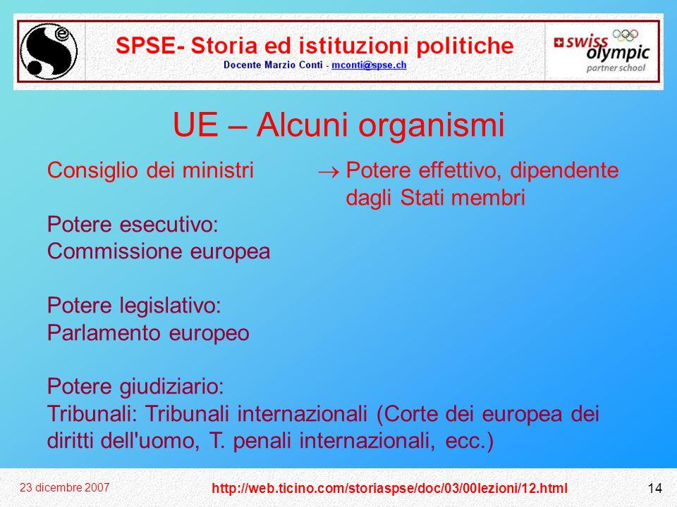 http://web.ticino.com/storiaspse/doc/03/00lezioni/12.html 23 dicembre 2007 14 UE – Alcuni organismi Consiglio dei ministri Potere effettivo, dipendent