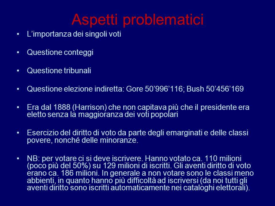 Le presidenziali del 2000 Sistema elettorale indiretto: 538 Grandi elettori (minimo 270: altrimenti decide la Camera dei Rappresentanti). Prima ci son