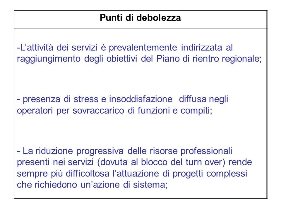 Punti di debolezza -Lattività dei servizi è prevalentemente indirizzata al raggiungimento degli obiettivi del Piano di rientro regionale; - presenza d
