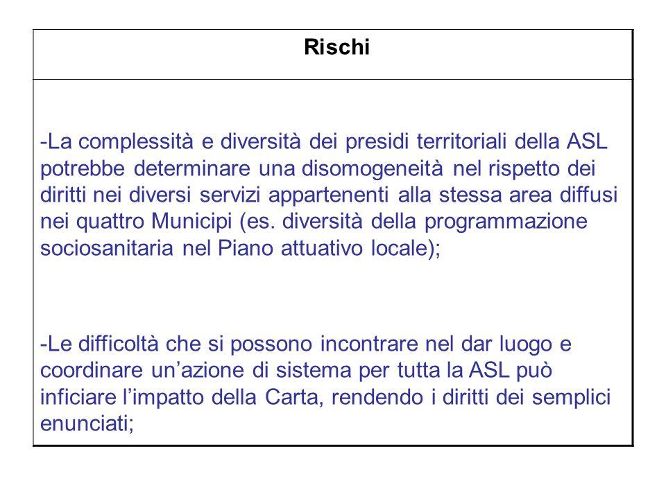 Rischi -La complessità e diversità dei presidi territoriali della ASL potrebbe determinare una disomogeneità nel rispetto dei diritti nei diversi servizi appartenenti alla stessa area diffusi nei quattro Municipi (es.