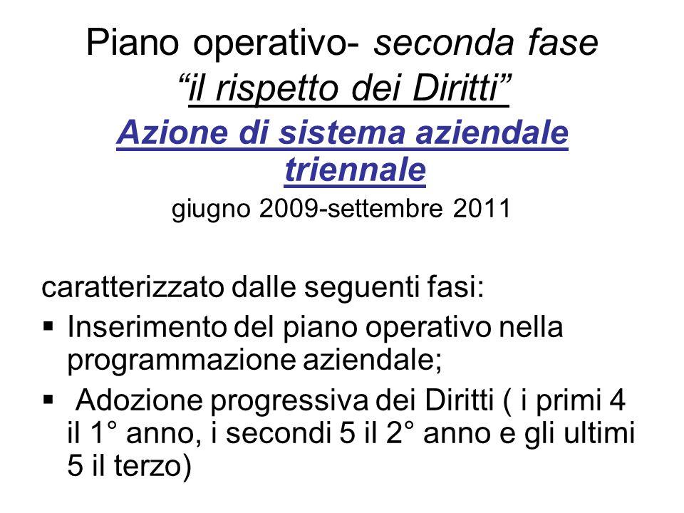 Piano operativo- seconda faseil rispetto dei Diritti Azione di sistema aziendale triennale giugno 2009-settembre 2011 caratterizzato dalle seguenti fa