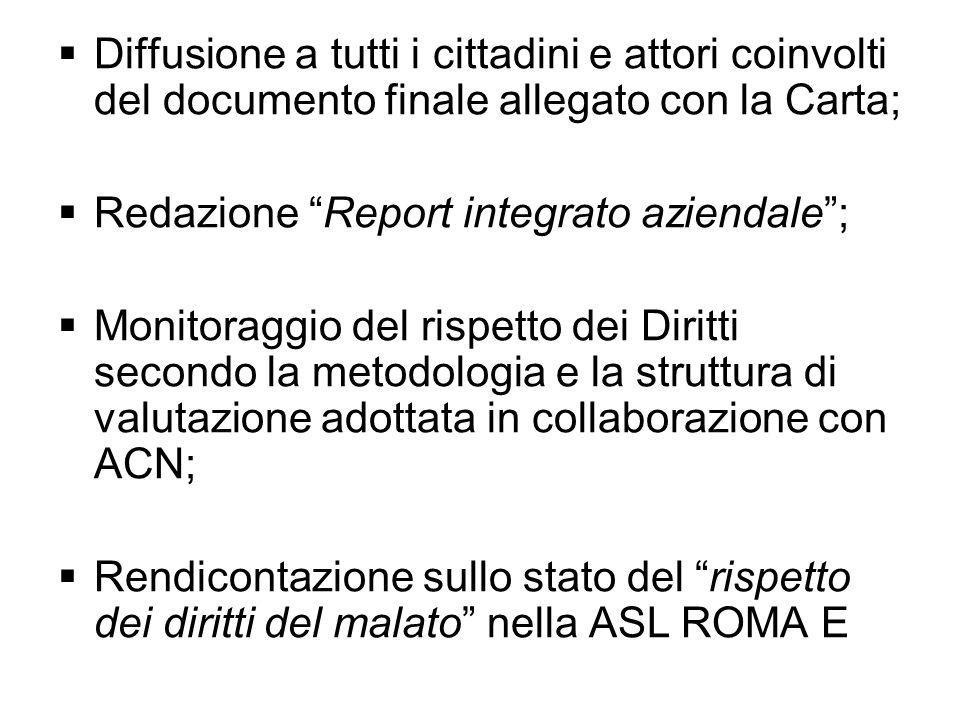 Diffusione a tutti i cittadini e attori coinvolti del documento finale allegato con la Carta; Redazione Report integrato aziendale; Monitoraggio del r