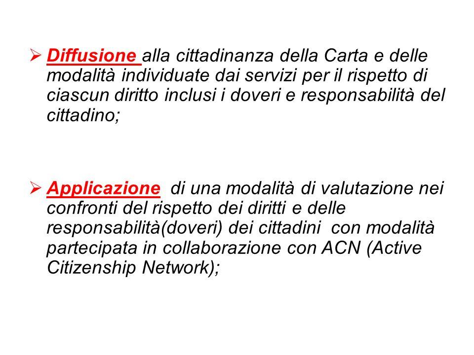 Diffusione alla cittadinanza della Carta e delle modalità individuate dai servizi per il rispetto di ciascun diritto inclusi i doveri e responsabilità del cittadino; Applicazione di una modalità di valutazione nei confronti del rispetto dei diritti e delle responsabilità(doveri) dei cittadini con modalità partecipata in collaborazione con ACN (Active Citizenship Network);