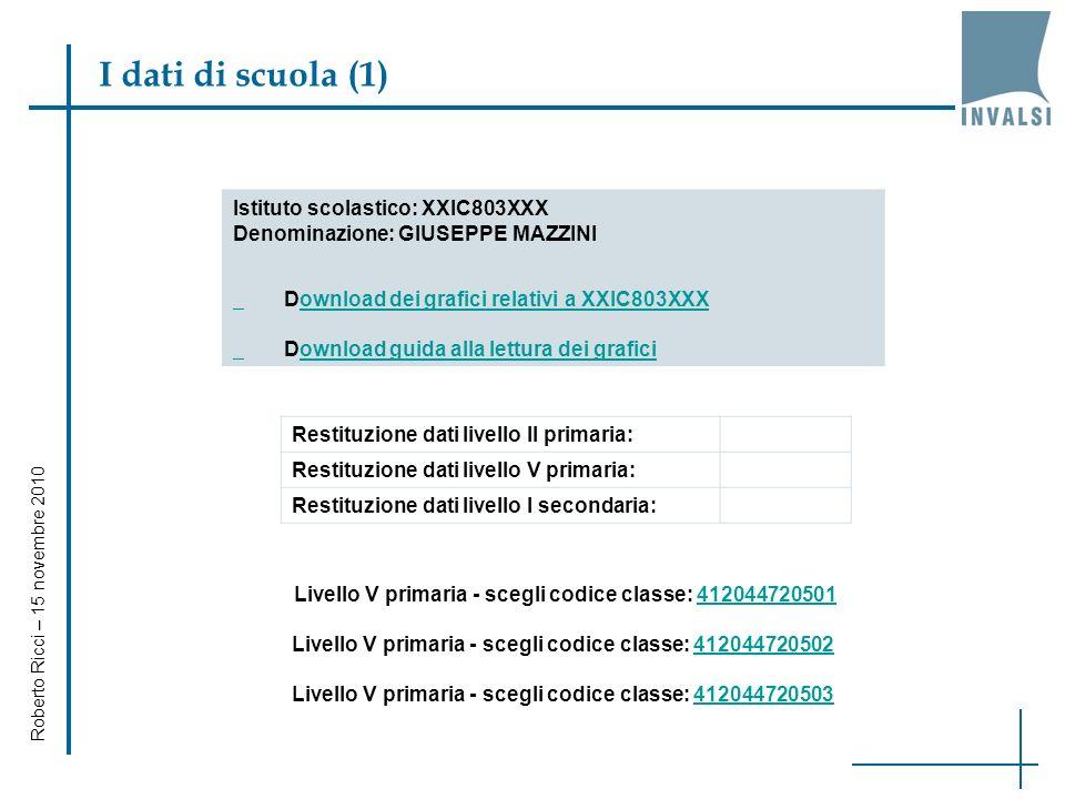 Roberto Ricci – 15 novembre 2010 Acquisire i dati SNV (1) Dal sito dellINVALSI cliccare su Servizio Nazionale di Valutazione 2009-2010.