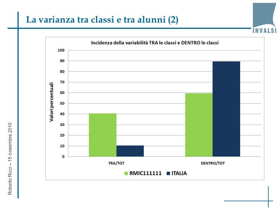 Roberto Ricci – 15 novembre 2010 La varianza tra classi e tra alunni (1)