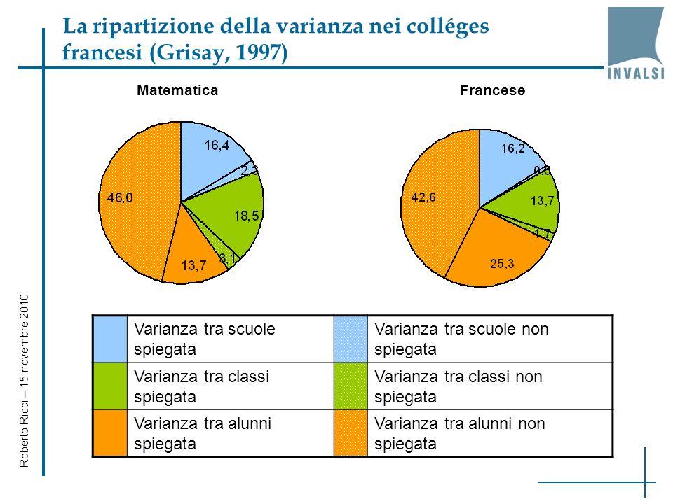Roberto Ricci – 15 novembre 2010 La varianza tra classi e tra alunni (2)
