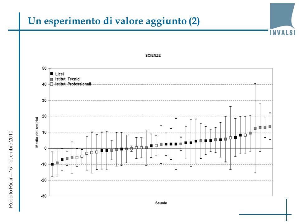 Roberto Ricci – 15 novembre 2010 Un esperimento di valore aggiunto (1)