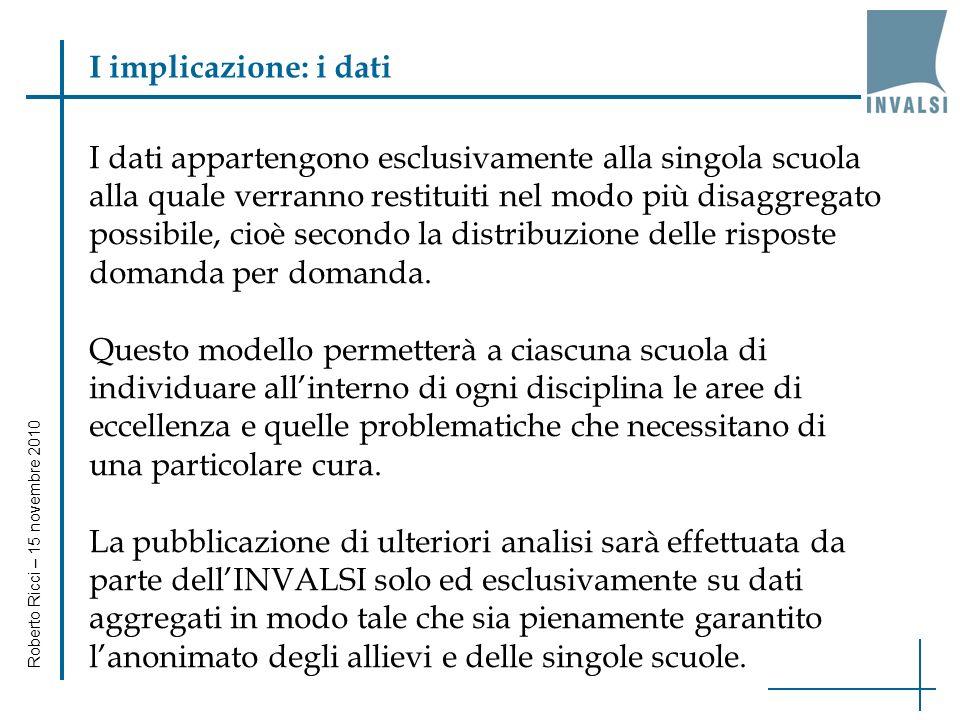 Roberto Ricci – 15 novembre 2010 I dati appartengono esclusivamente alla singola scuola alla quale verranno restituiti nel modo più disaggregato possibile, cioè secondo la distribuzione delle risposte domanda per domanda.