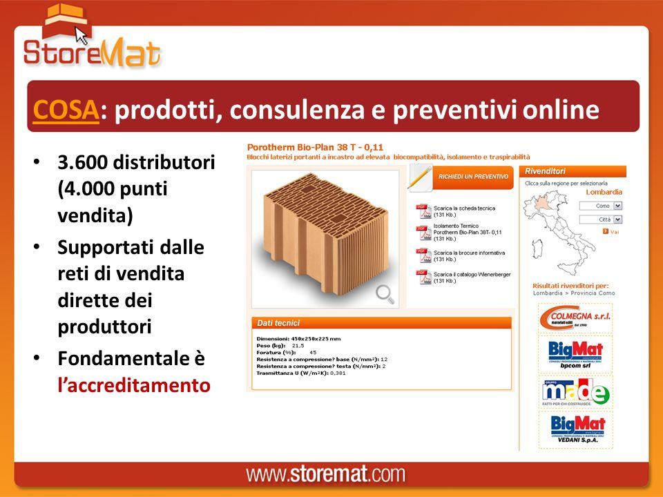 COSA: prodotti, consulenza e preventivi online 3.600 distributori (4.000 punti vendita) Supportati dalle reti di vendita dirette dei produttori Fondamentale è laccreditamento