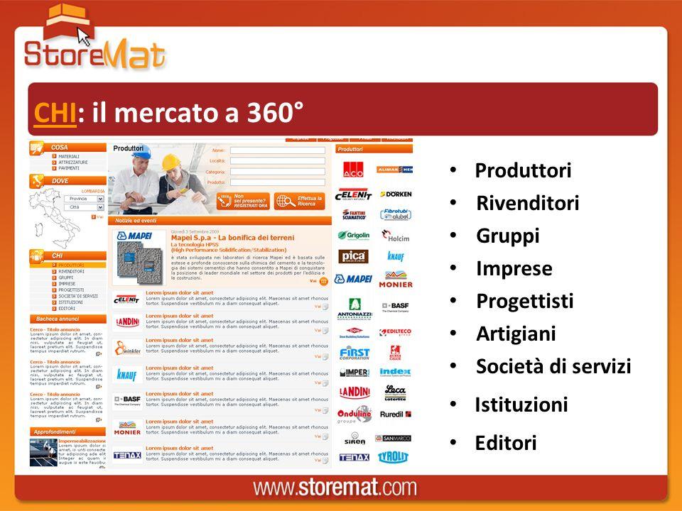 CHI: il mercato a 360° Produttori Rivenditori Gruppi Imprese Progettisti Artigiani Società di servizi Istituzioni Editori