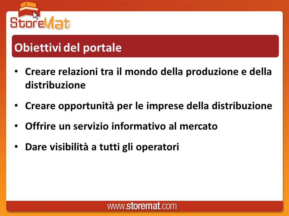 Obiettivi del portale Creare relazioni tra il mondo della produzione e della distribuzione Creare opportunità per le imprese della distribuzione Offrire un servizio informativo al mercato Dare visibilità a tutti gli operatori