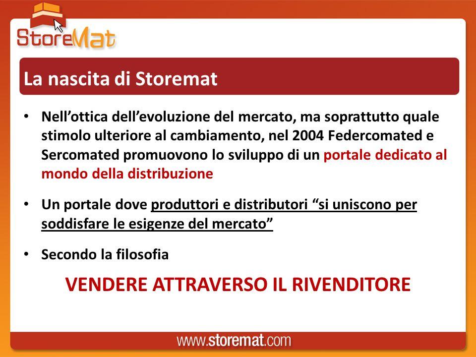 Storemat è BUSINESS 5.000 richieste di preventivi 50.000 contatti (mail, sito) 25.000.000 accessi alle schede informative aziendali e di prodotto