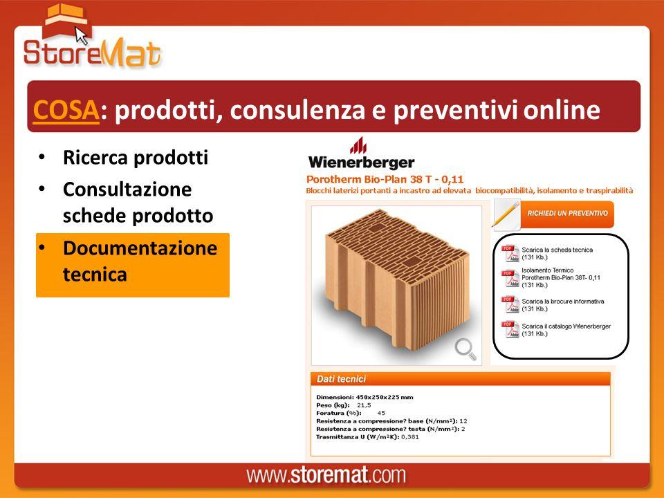 COSA: prodotti, consulenza e preventivi online Ricerca prodotti Consultazione schede prodotto Documentazione tecnica
