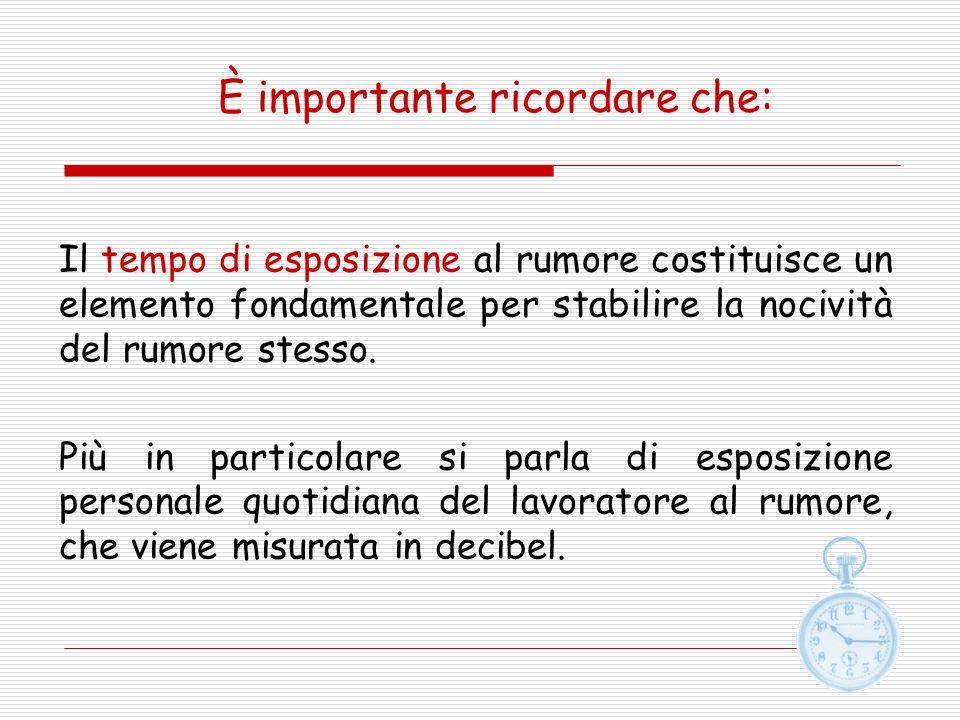 È importante ricordare che: Il tempo di esposizione al rumore costituisce un elemento fondamentale per stabilire la nocività del rumore stesso.