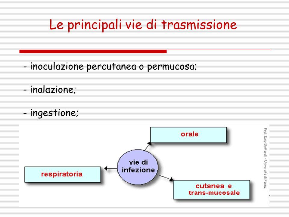 - inoculazione percutanea o permucosa; - inalazione; - ingestione; Le principali vie di trasmissione