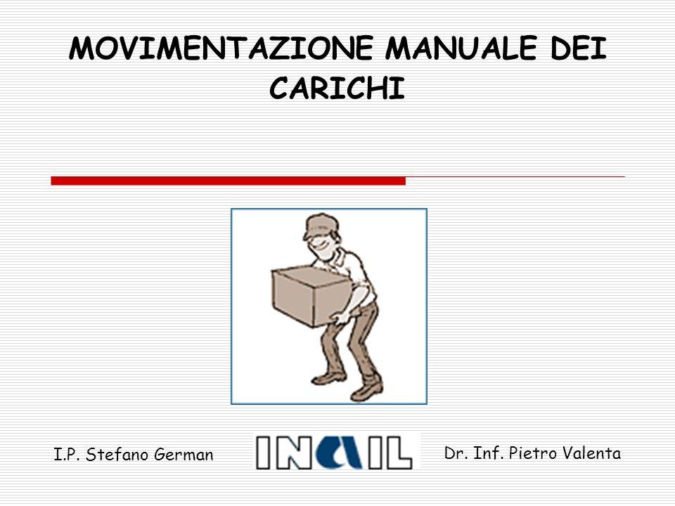 MOVIMENTAZIONE MANUALE DEI CARICHI I.P. Stefano German Dr. Inf. Pietro Valenta