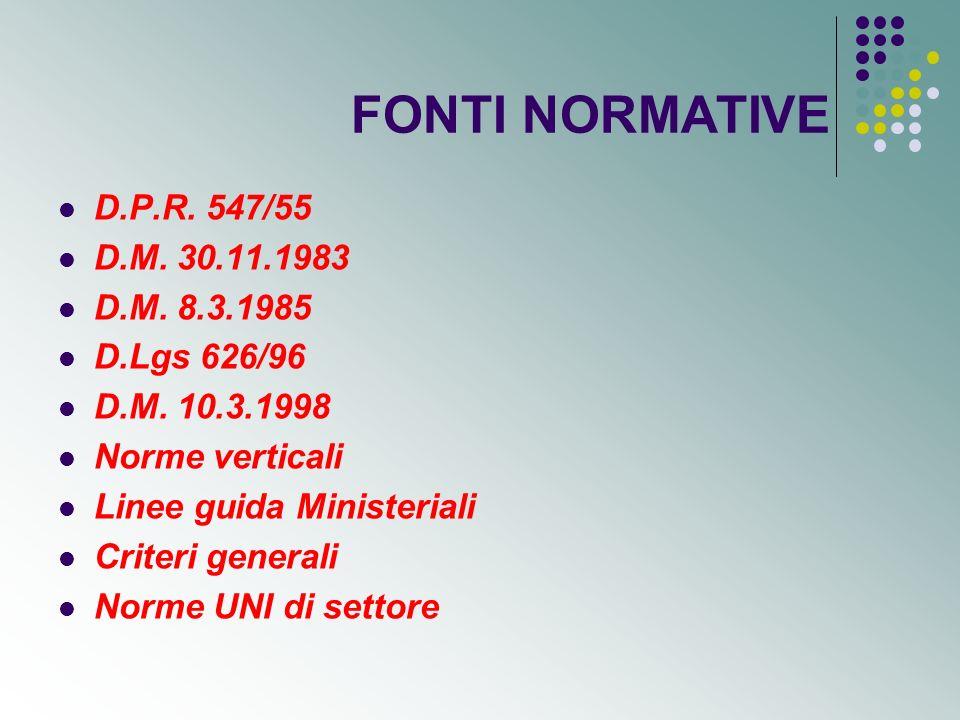 FONTI NORMATIVE D.P.R.547/55 D.M. 30.11.1983 D.M.