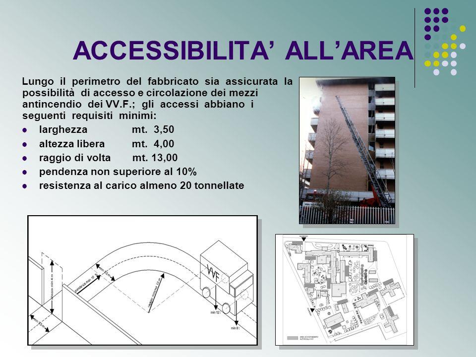ACCESSIBILITA ALLAREA Lungo il perimetro del fabbricato sia assicurata la possibilità di accesso e circolazione dei mezzi antincendio dei VV.F.; gli accessi abbiano i seguenti requisiti minimi: larghezza mt.