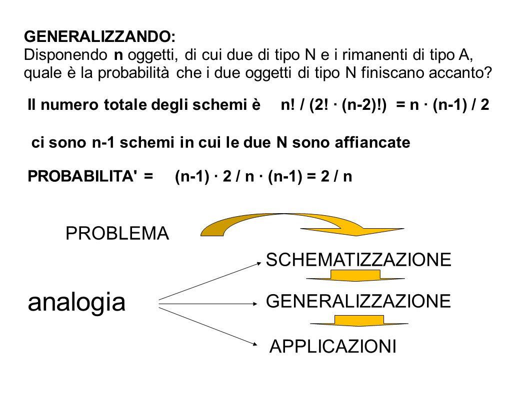 GENERALIZZANDO: Disponendo n oggetti, di cui due di tipo N e i rimanenti di tipo A, quale è la probabilità che i due oggetti di tipo N finiscano accanto.