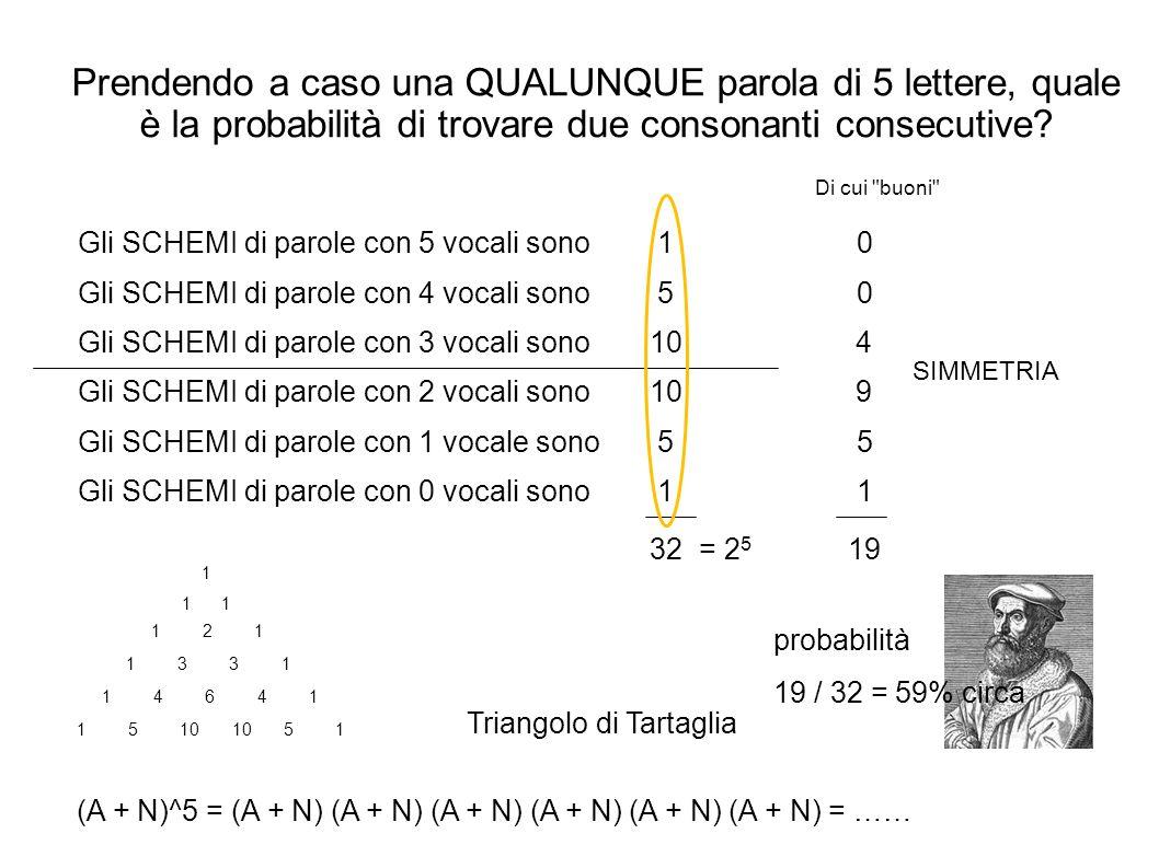 Prendendo a caso una QUALUNQUE parola di 5 lettere, quale è la probabilità di trovare due consonanti consecutive? Gli SCHEMI di parole con 5 vocali so