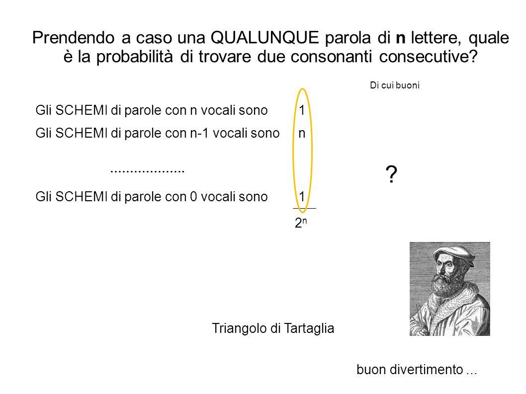 Prendendo a caso una QUALUNQUE parola di n lettere, quale è la probabilità di trovare due consonanti consecutive? Gli SCHEMI di parole con n vocali so