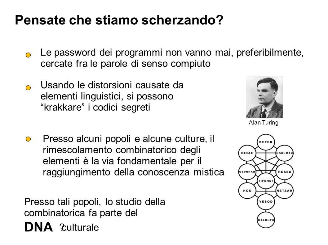 Presso tali popoli, lo studio della combinatorica fa parte del Le password dei programmi non vanno mai, preferibilmente, cercate fra le parole di senso compiuto Pensate che stiamo scherzando.