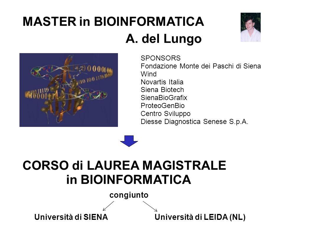 SPONSORS Fondazione Monte dei Paschi di Siena Wind Novartis Italia Siena Biotech SienaBioGrafix ProteoGenBio Centro Sviluppo Diesse Diagnostica Senese